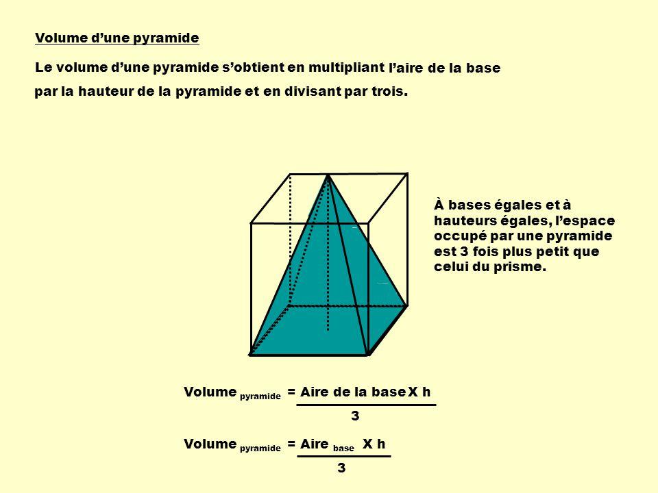 Volume dune pyramide Volume pyramide = Aire de la baseX h 3 Le volume dune pyramide sobtient en multipliant par la hauteur de la pyramideet en divisant par trois.