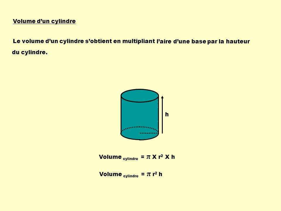 Volume dun cylindre Le volume dun cylindre sobtient en multipliant h Volume cylindre = π X r 2 X h Volume cylindre = π r 2 h laire dune base du cylind