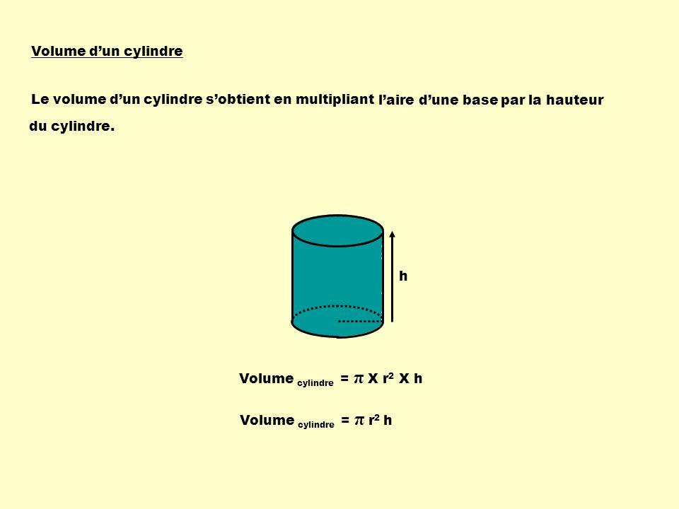 Volume dun cylindre Le volume dun cylindre sobtient en multipliant h Volume cylindre = π X r 2 X h Volume cylindre = π r 2 h laire dune base du cylindre.