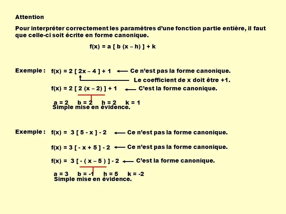 Attention Pour interpréter correctement les paramètres dune fonction partie entière, il faut que celle-ci soit écrite en forme canonique.
