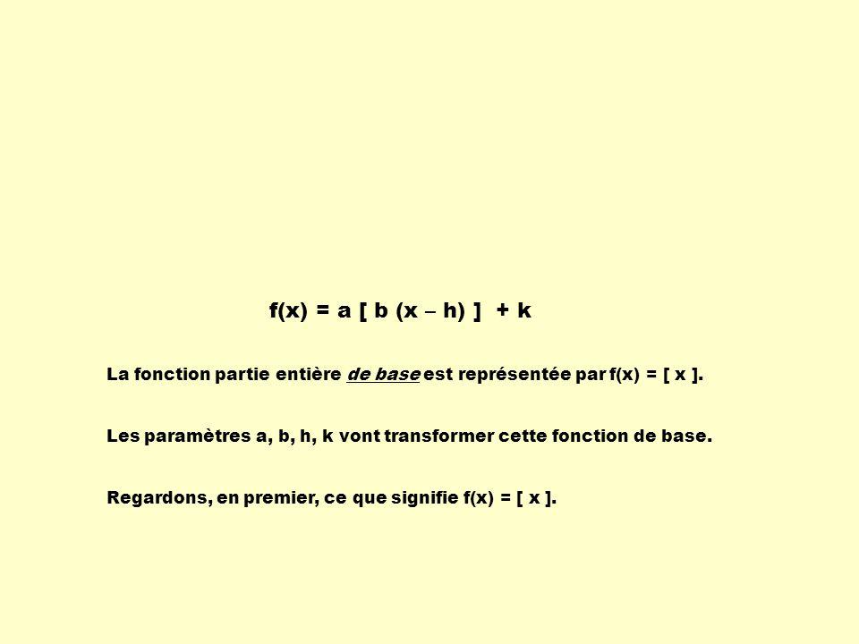 f(x) = a [ b (x – h) ] + k La fonction partie entière de base est représentée par f(x) = [ x ].