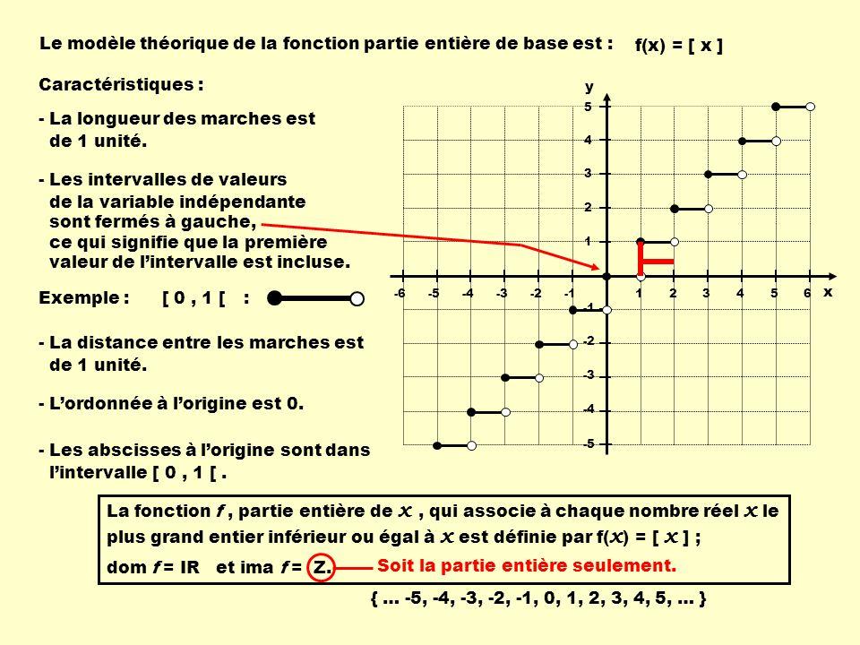 Le modèle théorique de la fonction partie entière de base est : f(x) = [ x ] 123456-6-5-4-3-2 -2 -3 -4 -5 5 4 3 2 1 - La longueur des marches est de 1 unité.