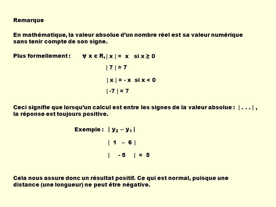 Remarque En mathématique, la valeur absolue dun nombre réel est sa valeur numérique sans tenir compte de son signe.