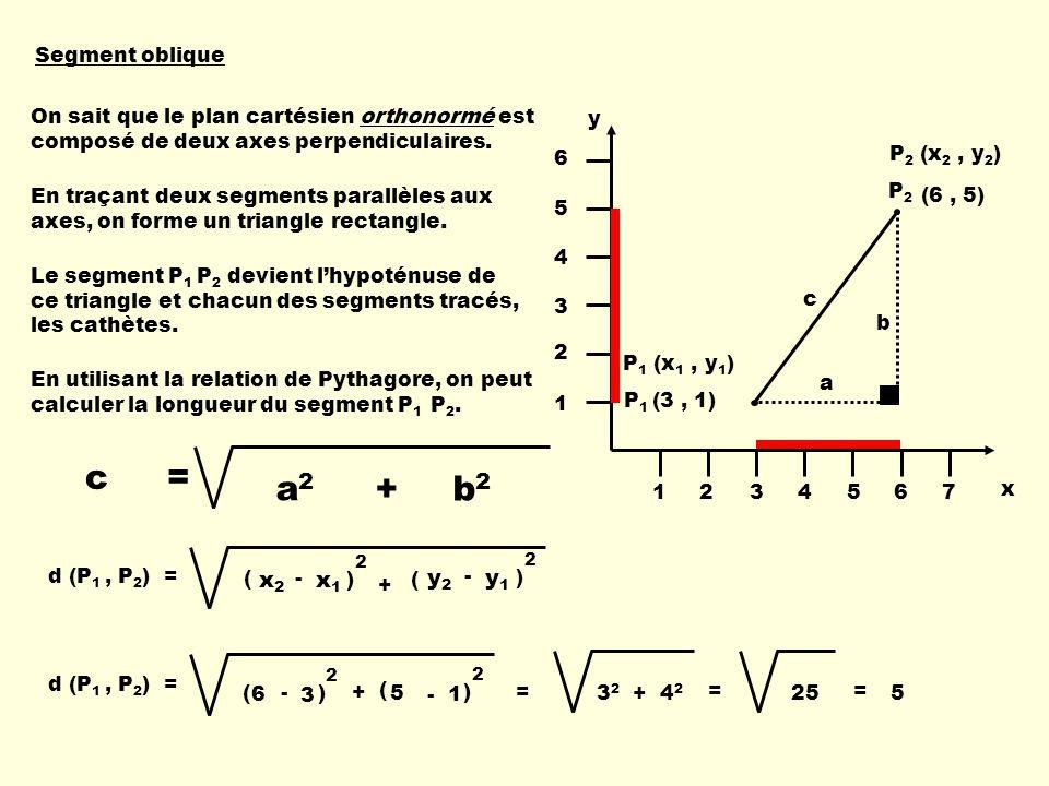 Segment oblique On sait que le plan cartésien orthonormé est composé de deux axes perpendiculaires.