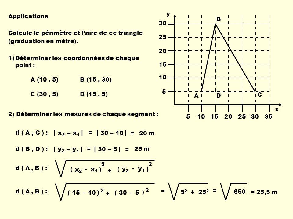 Applications Calcule le périmètre et laire de ce triangle 1) Déterminer les coordonnées de chaque point : A (10, 5) B (15, 30) C (30, 5)D (15, 5) 2)Déterminer les mesures de chaque segment : d ( A, C ) : | x 2 – x 1 | = 20 m d ( B, D ) : | y 2 – y 1 | = 25 m d ( A, B ) : ( x1x1 x2x2 - ) 2 ( y1y1 y2y2 - ) 2 + (1015- ) 2 ) 2 (530- + = 5 2 + 25 2 = 650 (graduation en mètre).
