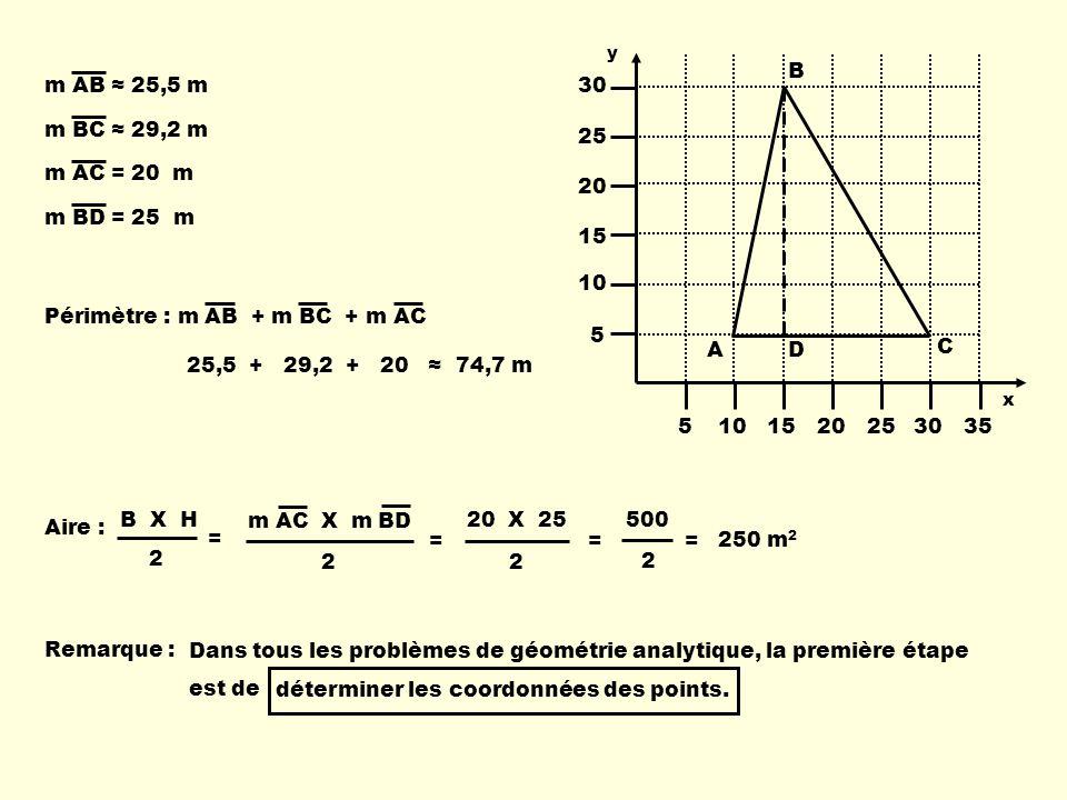 m AB 25,5 m m BC 29,2 m m AC = 20 m m BD = 25 m Périmètre : m AB + m BC + m AC 25,5 + 29,2 + 20 74,7 m m AC X m BD 2 = 20 X 25 2 = 500 2 = 250 m 2 Aire : B X H 2 = Remarque : Dans tous les problèmes de géométrie analytique, la première étape est de déterminer les coordonnées des points.