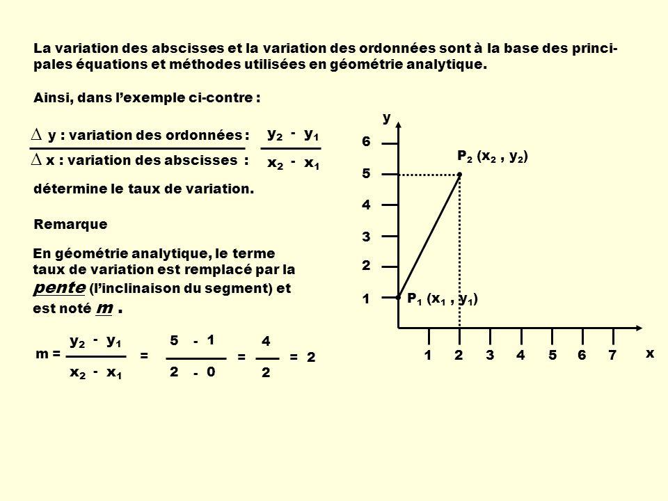La variation des abscisses et la variation des ordonnées sont à la base des princi- pales équations et méthodes utilisées en géométrie analytique.