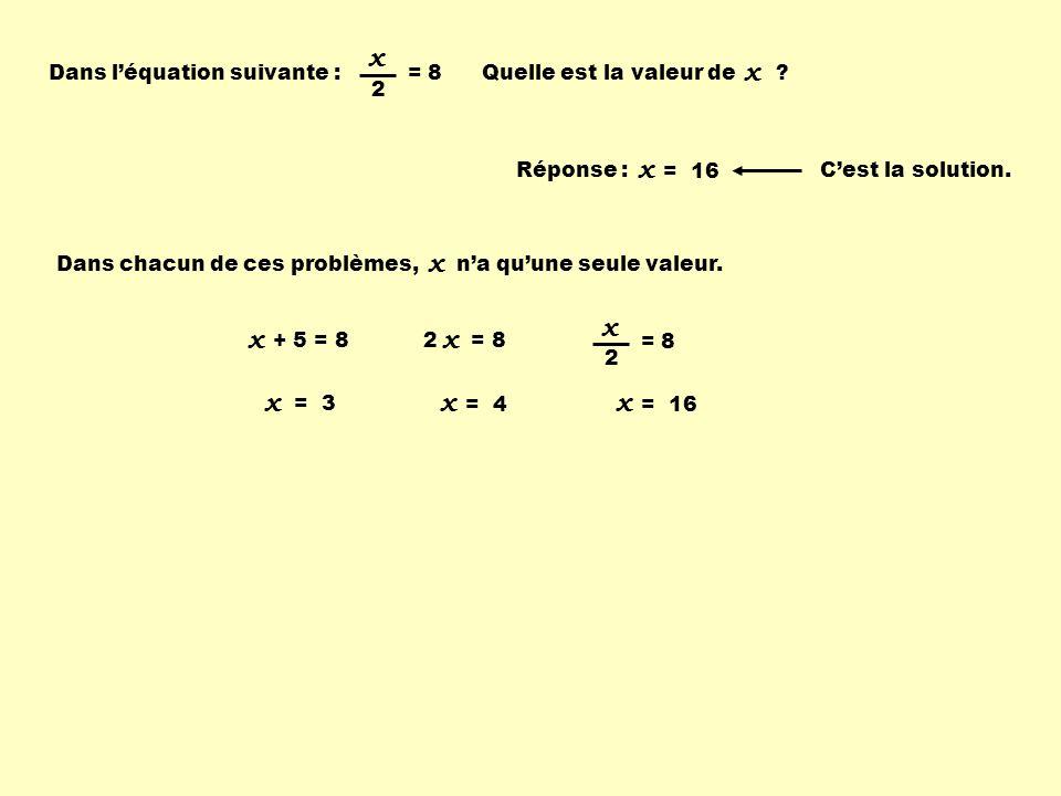 Dans léquation suivante : Quelle est la valeur de ? x = 8 x 2 Réponse : Cest la solution. x = 16 Dans chacun de ces problèmes, + 5 = 8 x 2 = 8 x = 8 x