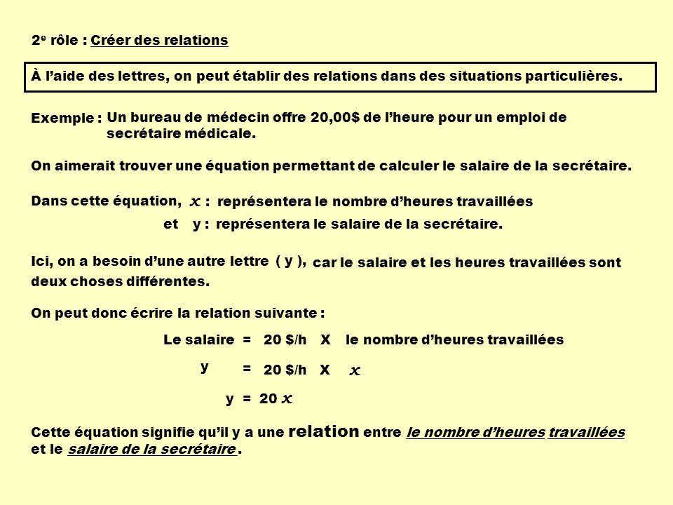 x : x 2 e rôle :Créer des relations À laide des lettres, on peut établir des relations dans des situations particulières. Exemple : Un bureau de médec