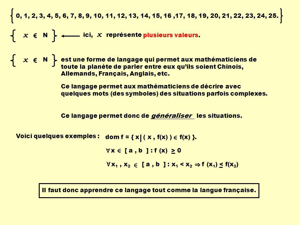 x N ici, représente x x N est une forme de langage qui permet aux mathématiciens de toute la planète de parler entre eux quils soient Chinois, Alleman