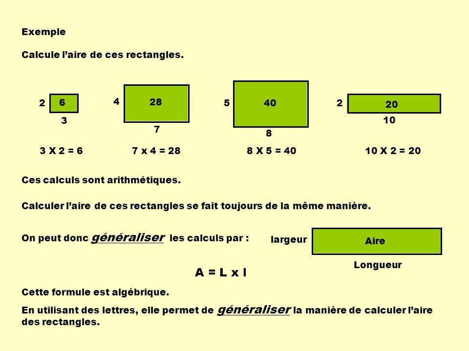 20 40 28 6 Aire Exemple Calcule laire de ces rectangles. 2 3 4 7 5 8 2 10 3 X 2 = 67 x 4 = 288 X 5 = 4010 X 2 = 20 Calculer laire de ces rectangles se