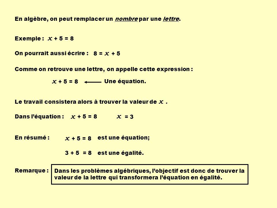En algèbre, on peut remplacer un nombre par une lettre. Exemple : + 5 = 8 x On pourrait aussi écrire : 8 = + 5 x Comme on retrouve une lettre, on appe