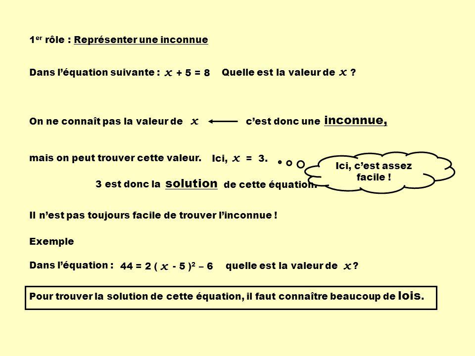 Dans léquation suivante : + 5 = 8 x Quelle est la valeur de ? x On ne connaît pas la valeur de x cest donc une mais on peut trouver cette valeur. Ici,