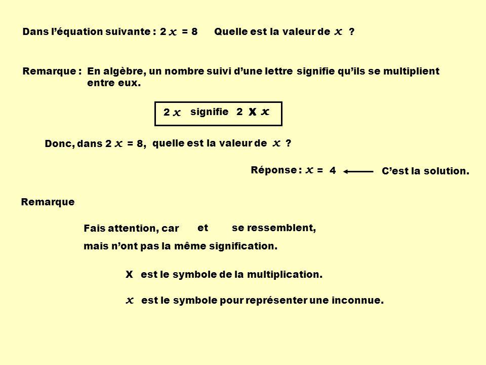 Dans léquation suivante : Quelle est la valeur de ? x 2 = 8 x Réponse : x = 4 Cest la solution. Remarque Fais attention, car et x se ressemblent, mais