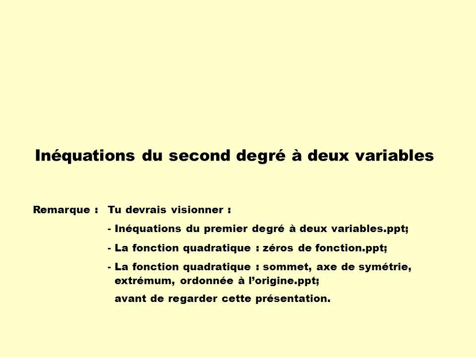 Inéquations du second degré à deux variables Remarque :Tu devrais visionner : - Inéquations du premier degré à deux variables.ppt; - La fonction quadr