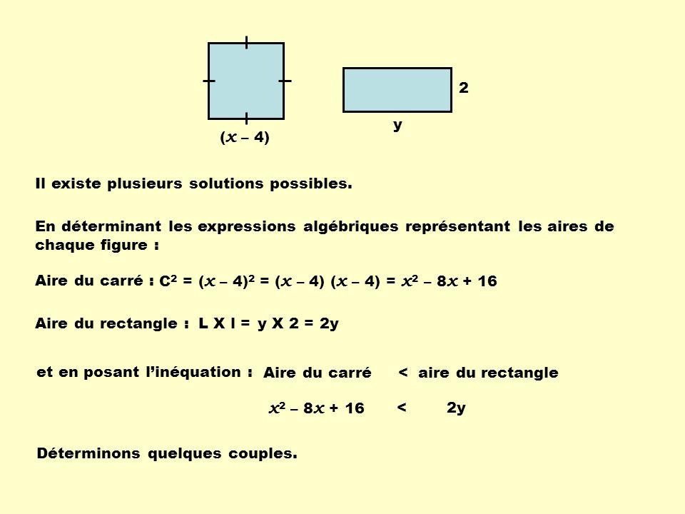 ( x – 4) y 2 Il existe plusieurs solutions possibles. En déterminant les expressions algébriques représentant les aires de chaque figure : Aire du car