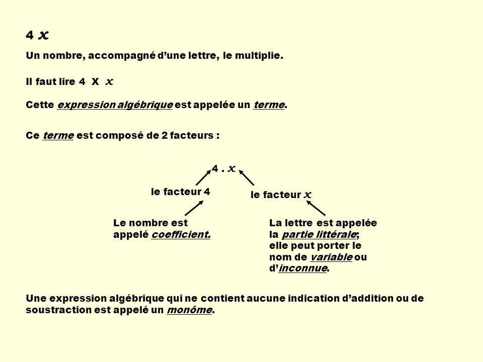 4 x Un nombre, accompagné dune lettre, le multiplie. Il faut lire 4 X x Cette expression algébrique est appelée un terme. Ce terme est composé de 2 fa