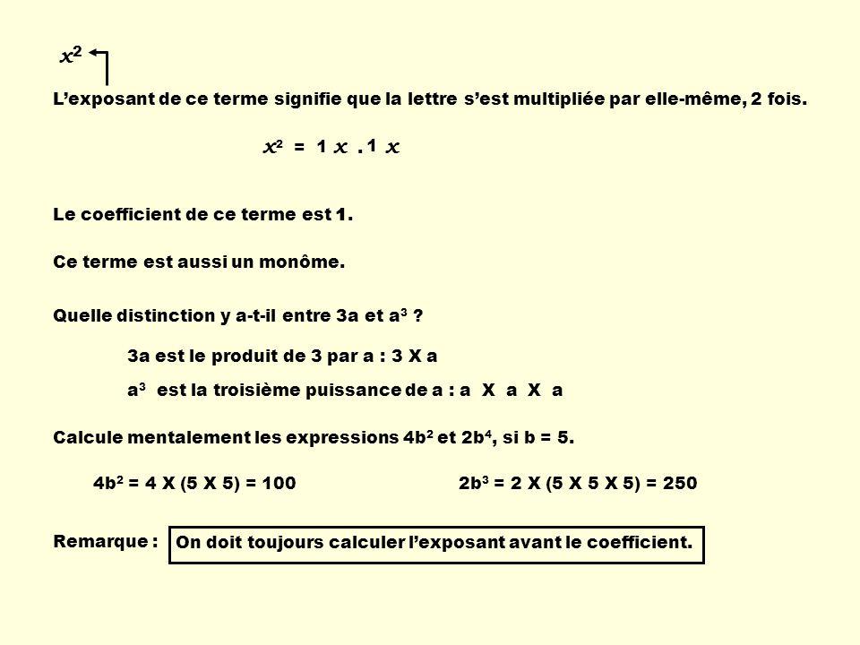 x 2 = x. x x2x2 Le coefficient de ce terme est 1.1 1 1 Ce terme est aussi un monôme. Quelle distinction y a-t-il entre 3a et a 3 ? 3a est le produit d