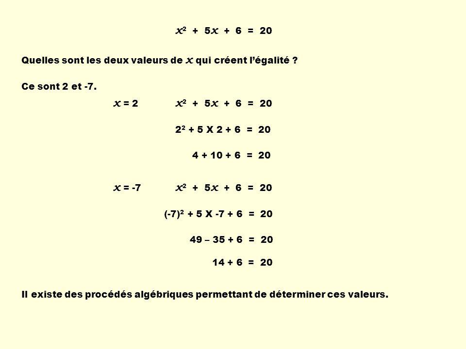 x 2 + 5 x + 6 = 20 Quelles sont les deux valeurs de x qui créent légalité ? Ce sont 2 et -7. x 2 + 5 x + 6 = 20 2 2 + 5 X 2 + 6 = 20 4 + 10 + 6 = 20 x