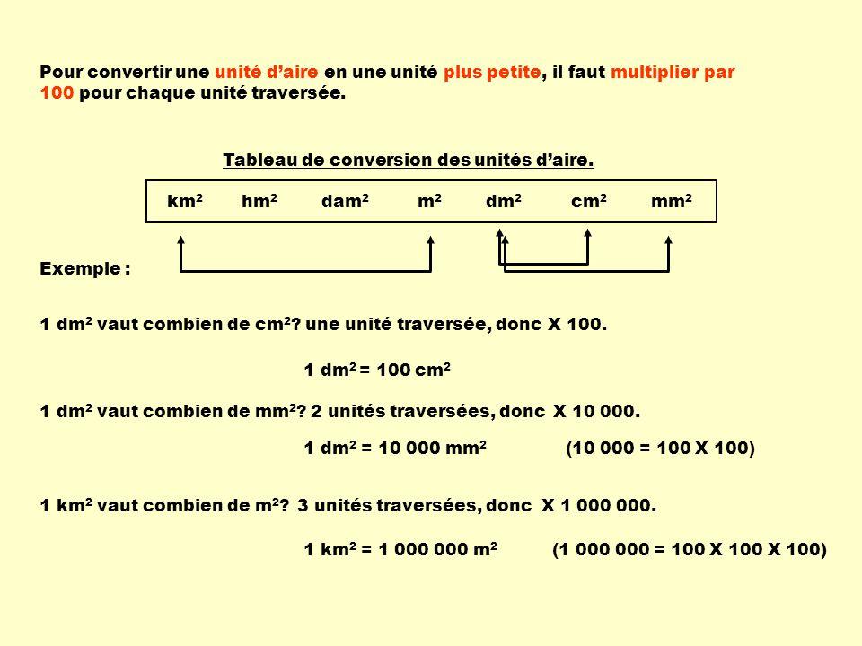 Pour convertir une unité daire en une unité plus petite, il faut multiplier par 100 pour chaque unité traversée.