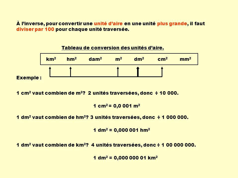 À linverse, pour convertir une unité daire en une unité plus grande, il faut diviser par 100 pour chaque unité traversée.