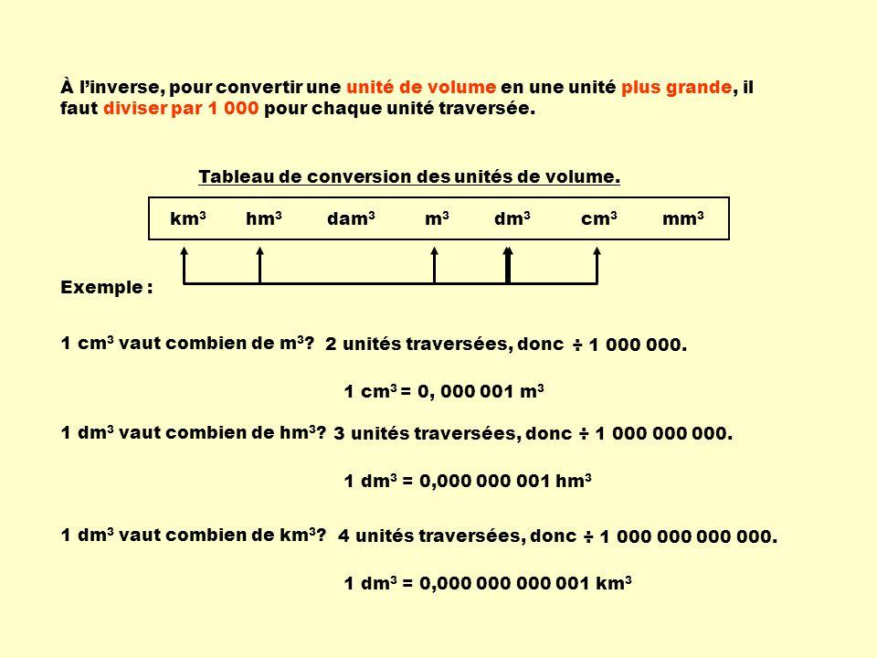 À linverse, pour convertir une unité de volume en une unité plus grande, il faut diviser par 1 000 pour chaque unité traversée.