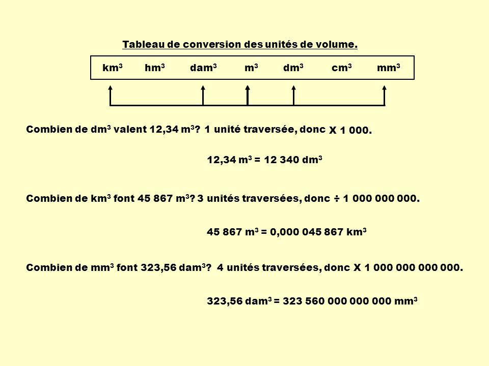 Combien de dm 3 valent 12,34 m 3 .Combien de km 3 font 45 867 m 3 .