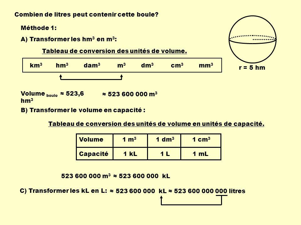 Méthode 1: A) Transformer les hm 3 en m 3 : r = 5 hm km 3 hm 3 dam 3 m 3 dm 3 cm 3 mm 3 Tableau de conversion des unités de volume.