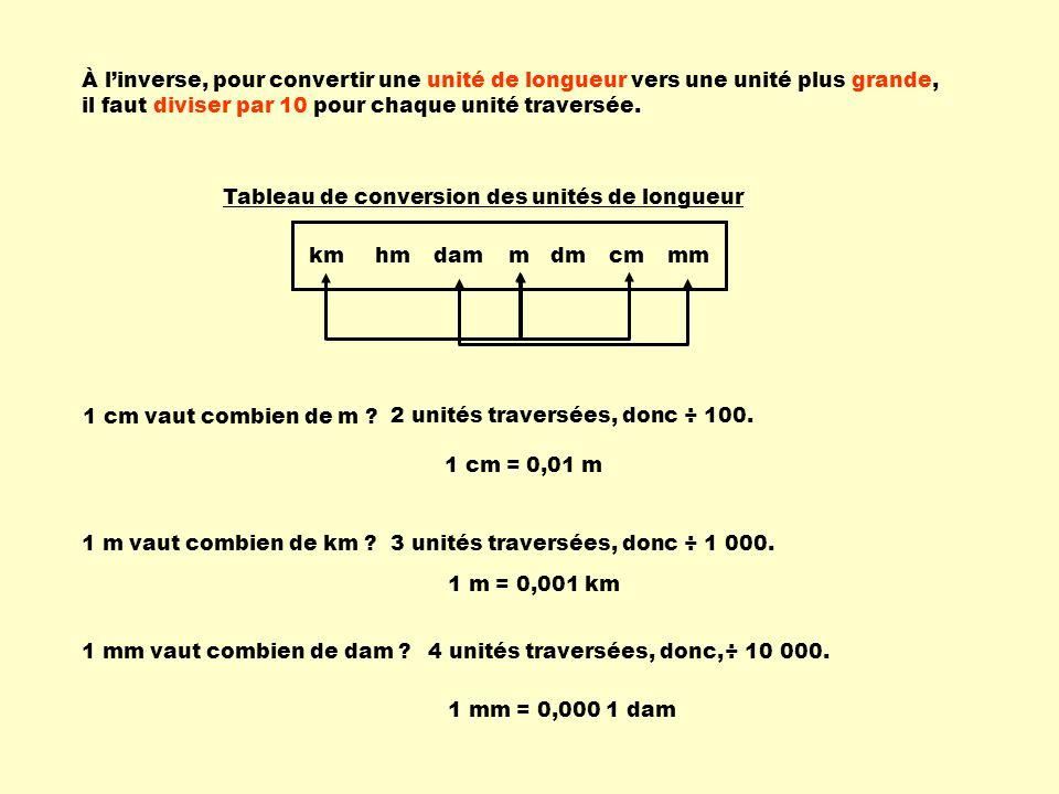 Combien de dm font 1,23 m.1,23 m = 12,3 dmsoit 10 fois plus.