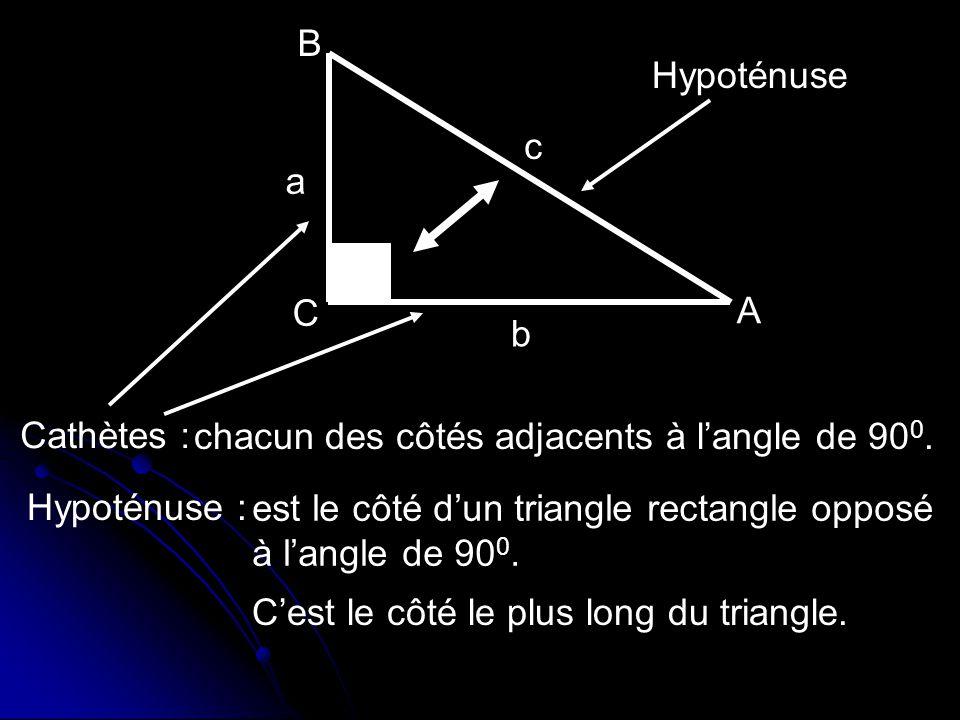 a b c Cathètes : Hypoténuse B A C est le côté dun triangle rectangle opposé à langle de 90 0. Cest le côté le plus long du triangle. chacun des côtés
