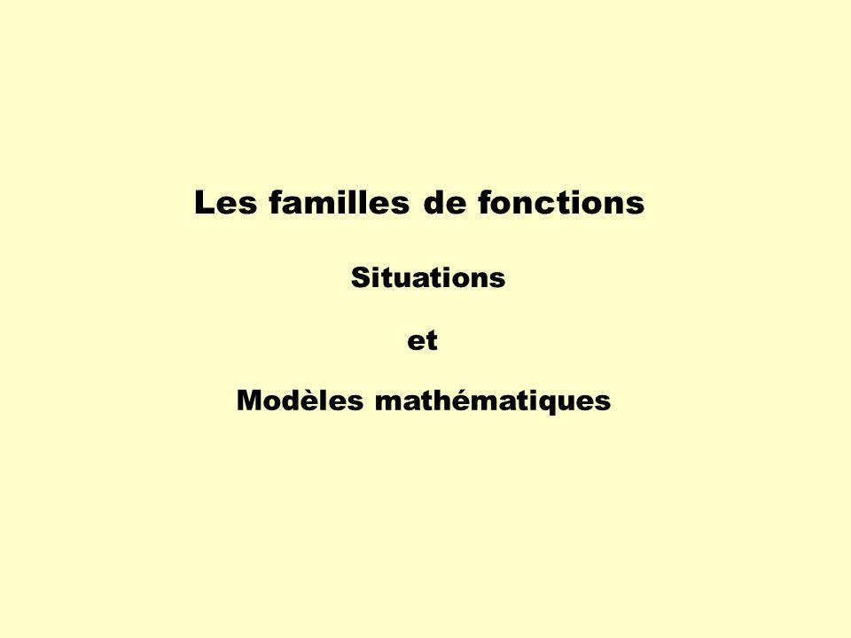 Une fonction est une relation entre deux éléments.