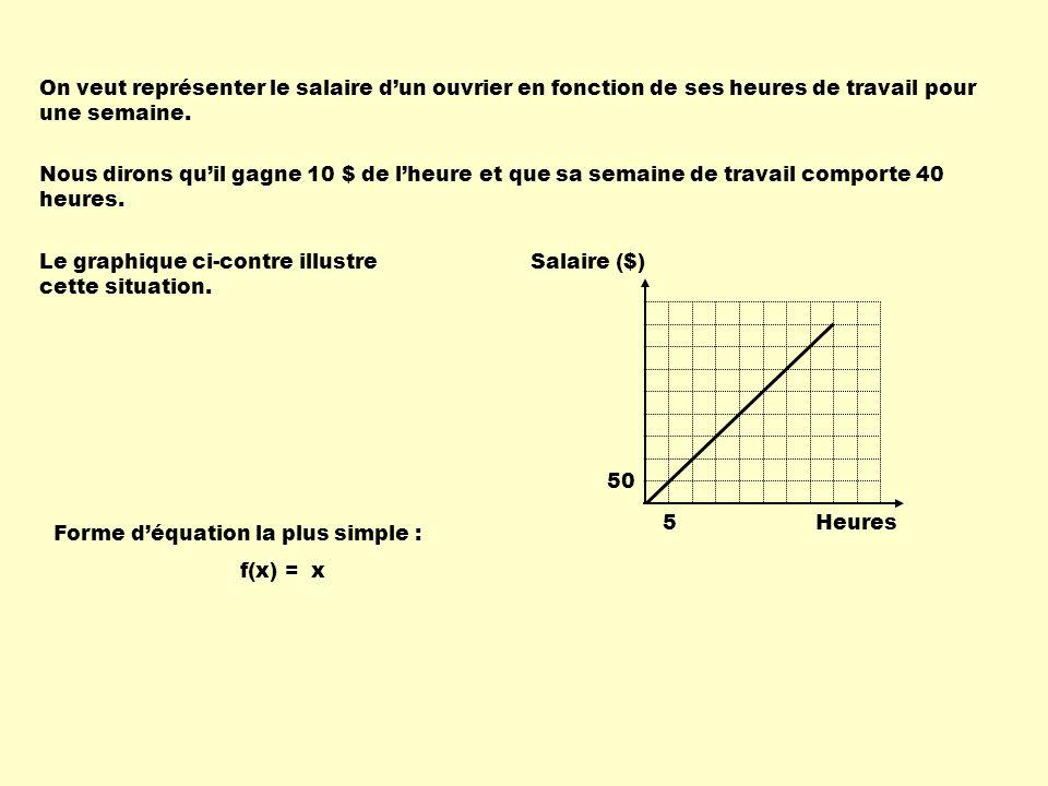 En électricité, plusieurs phénomènes peuvent être représentés par des fonctions linéaires de variation directe.