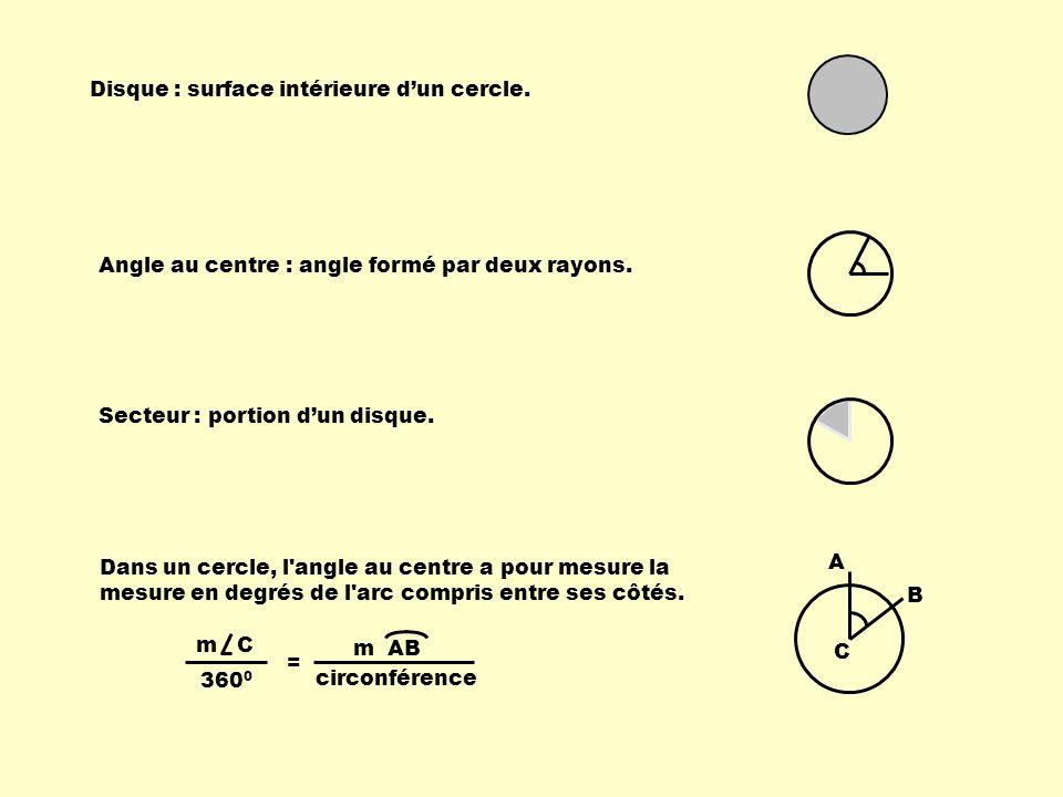 Disque : surface intérieure dun cercle. Angle au centre : angle formé par deux rayons. Secteur : portion dun disque. A B C Dans un cercle, l'angle au