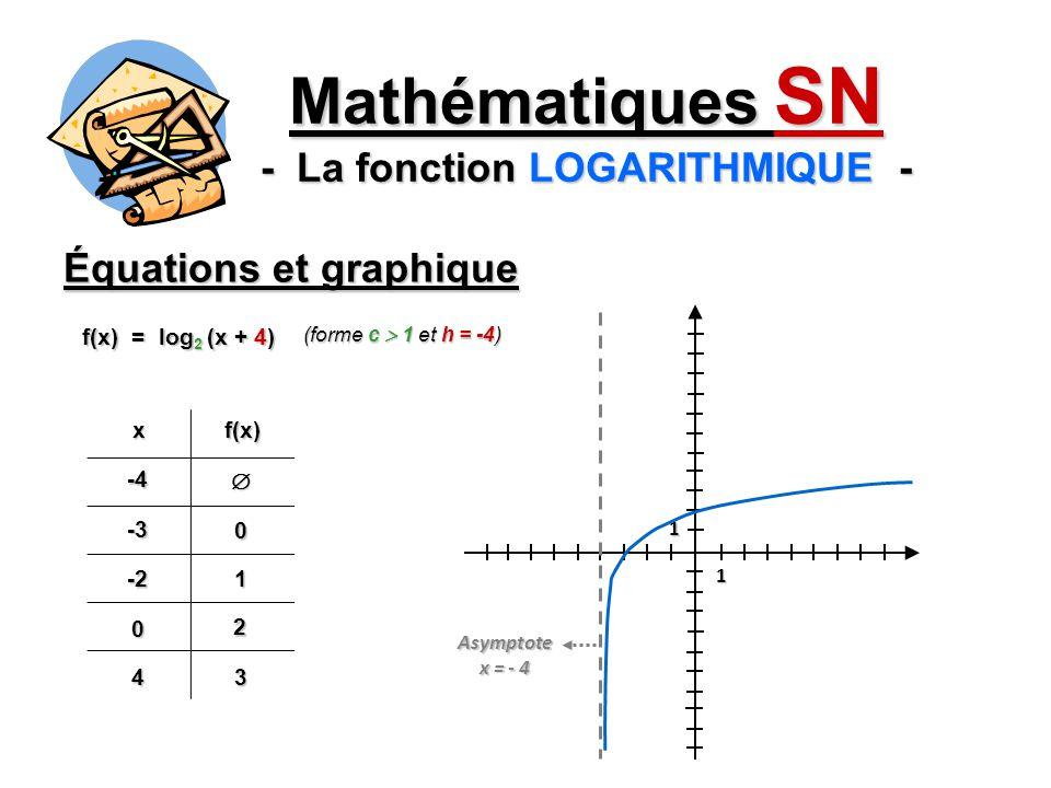 Équations et graphique Mathématiques SN - La fonction LOGARITHMIQUE - xf(x)-4 -3 0 -21 0 2 43 f(x) = log 2 (x + 4) (forme c 1 et h = -4) 1 1 Asymptote x = - 4