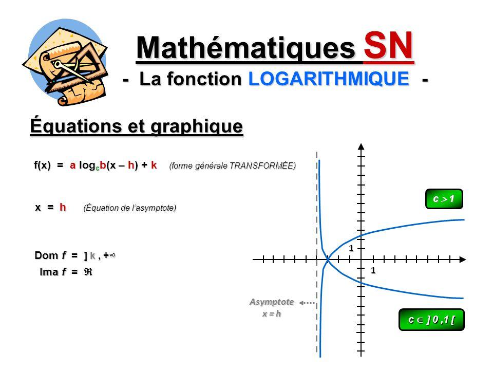 Équations et graphique Mathématiques SN - La fonction LOGARITHMIQUE - 1 1 Asymptote x = h f(x) = a log c b(x – h) + k (forme générale TRANSFORMÉE) x =