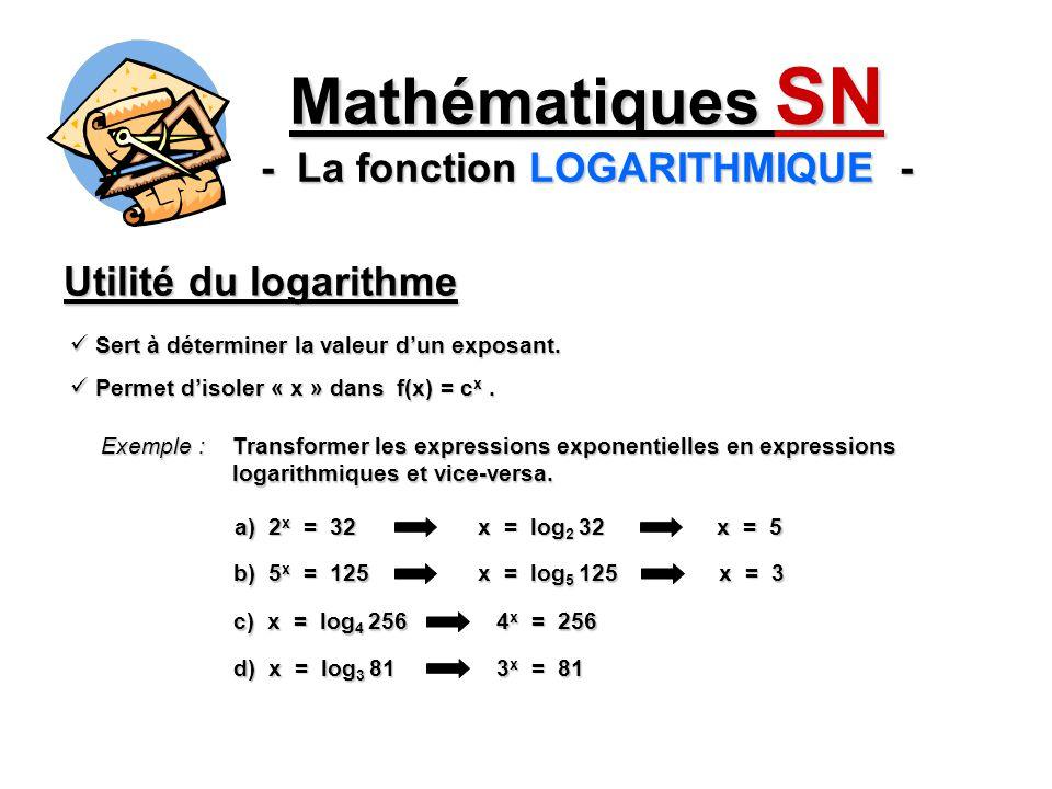 Équations et graphique Mathématiques SN - La fonction LOGARITHMIQUE - 1 1 Asymptote x = h f(x) = a log c b(x – h) + k (forme générale TRANSFORMÉE) x = h (Équation de lasymptote) c 1 c ] 0,1 [ Dom f = ] k, + Ima f = Ima f =