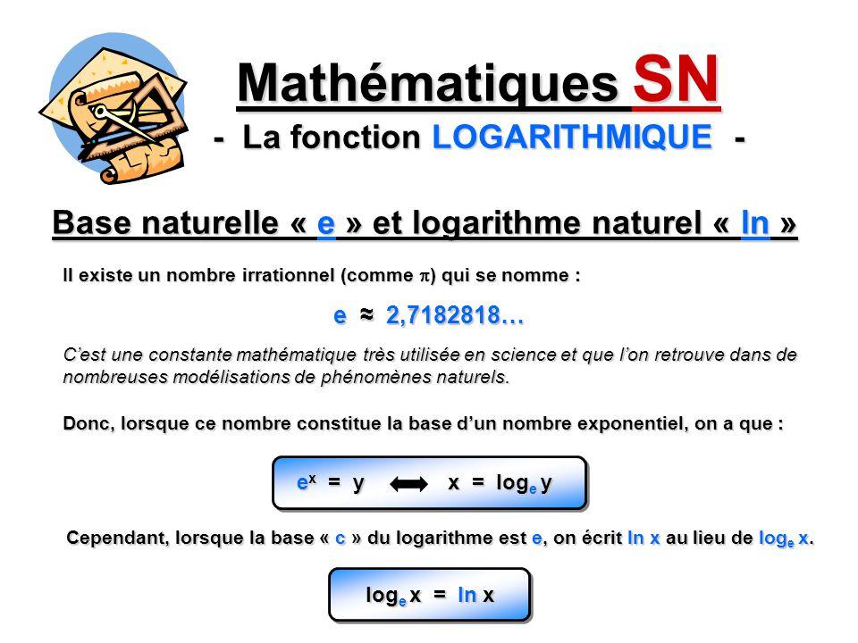 Base naturelle « e » et logarithme naturel « ln » Mathématiques SN - La fonction LOGARITHMIQUE - Il existe un nombre irrationnel (comme ) qui se nomme : e 2,7182818… e x = y x = log e y Donc, lorsque ce nombre constitue la base dun nombre exponentiel, on a que : Cependant, lorsque la base « c » du logarithme est e, on écrit ln x au lieu de log e x.