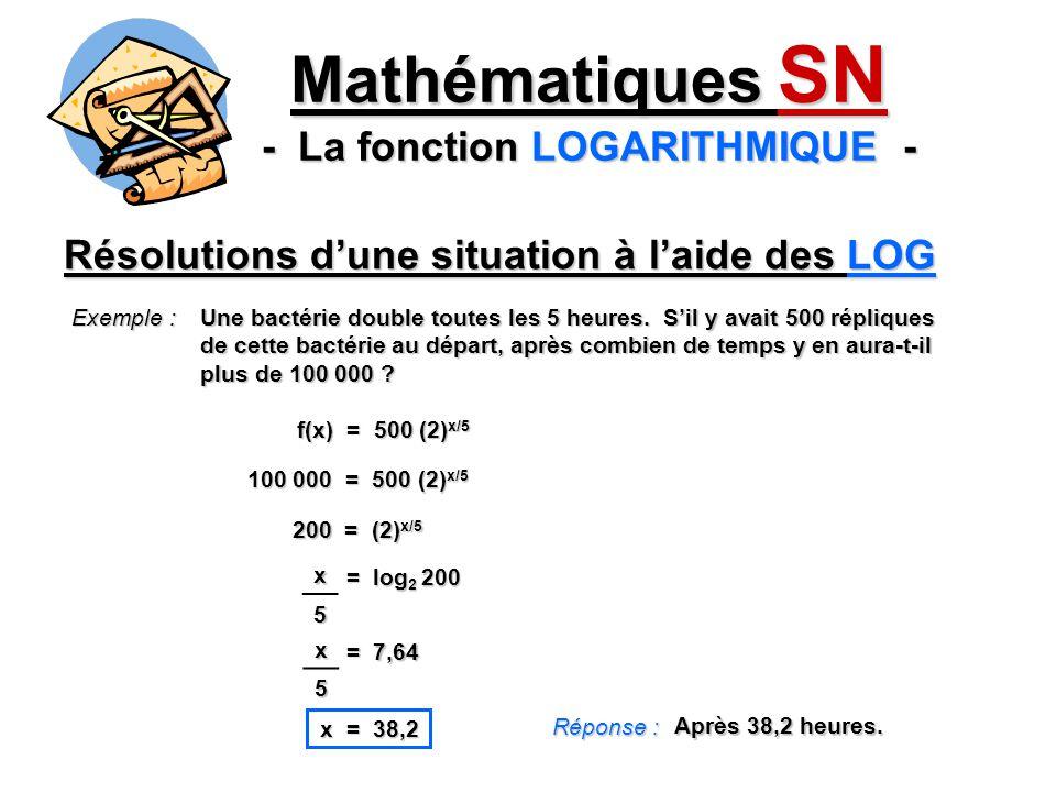 Résolutions dune situation à laide des LOG Mathématiques SN - La fonction LOGARITHMIQUE - Exemple : Une bactérie double toutes les 5 heures. Sil y ava