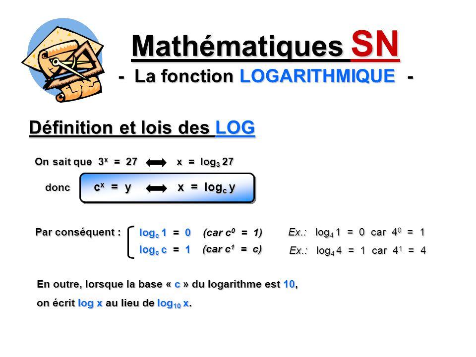 Définition et lois des LOG Mathématiques SN - La fonction LOGARITHMIQUE - On sait que 3 x = 27 x = log 3 27 c x = y x = log c y donc Par conséquent : log c 1 = 0 log c c = 1 (car c 0 = 1) (car c 1 = c) Ex.: log 4 1 = 0 car 4 0 = 1 Ex.: log 4 4 = 1 car 4 1 = 4 En outre, lorsque la base « c » du logarithme est 10, on écrit log x au lieu de log 10 x.