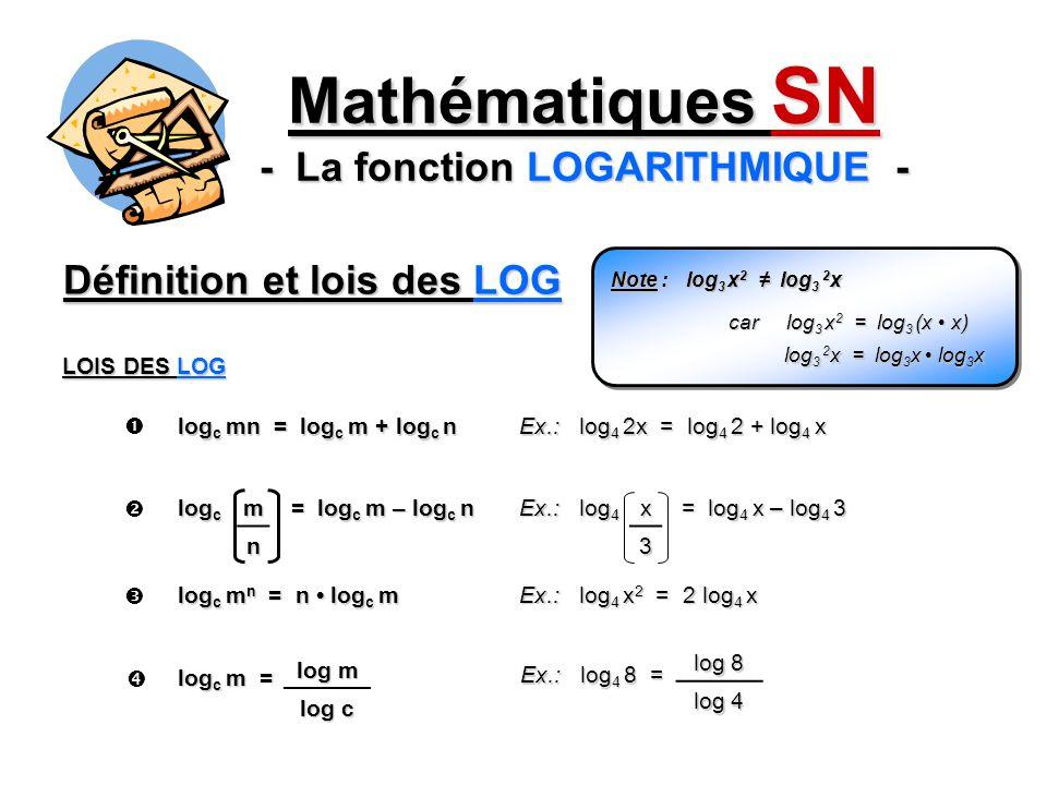 Définition et lois des LOG Mathématiques SN - La fonction LOGARITHMIQUE - LOIS DES LOG log c mn = log c m + log c n Ex.: log 4 2x = log 4 2 + log 4 x
