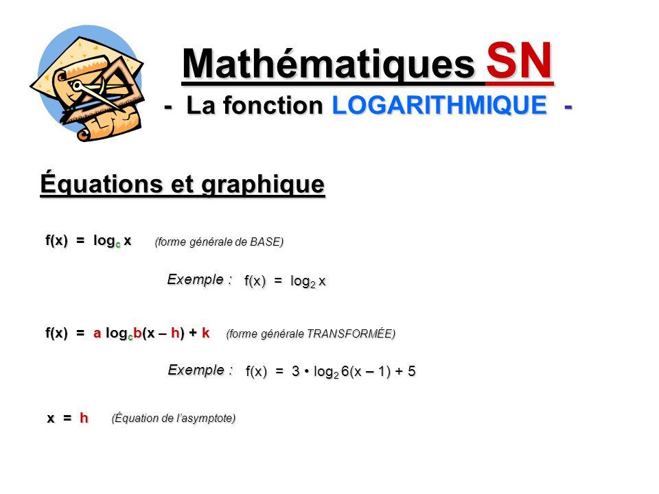 Équations et graphique Mathématiques SN - La fonction LOGARITHMIQUE - f(x) = log c x (forme générale de BASE) f(x) = a log c b(x – h) + k (forme générale TRANSFORMÉE) x = h (Équation de lasymptote) f(x) = log 2 x Exemple : f(x) = 3 log 2 6(x – 1) + 5 Exemple :