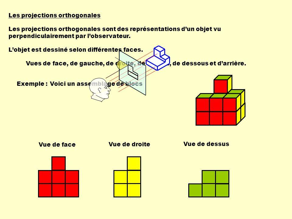 Les projections orthogonales Les projections orthogonales sont des représentations dun objet vu perpendiculairement par lobservateur.