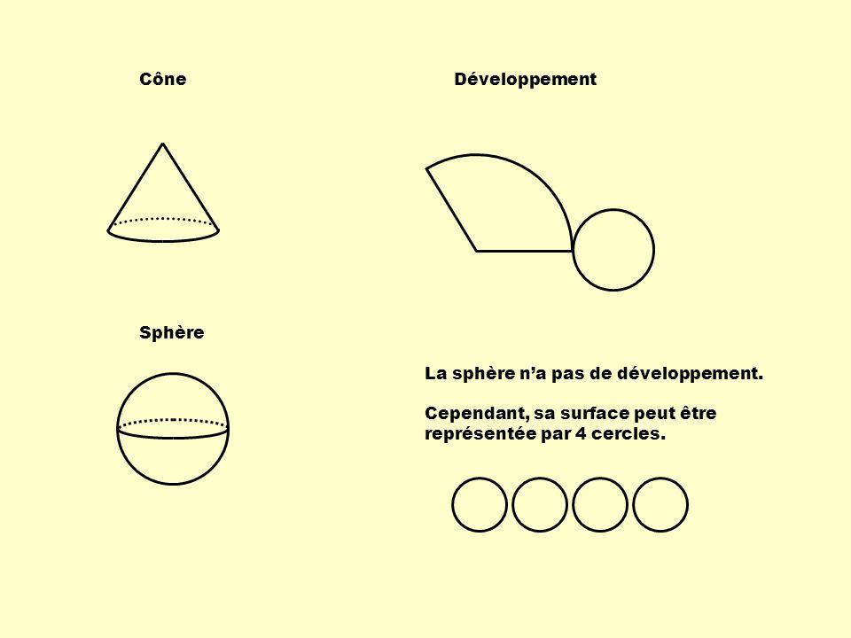 Cône Développement Sphère La sphère na pas de développement.