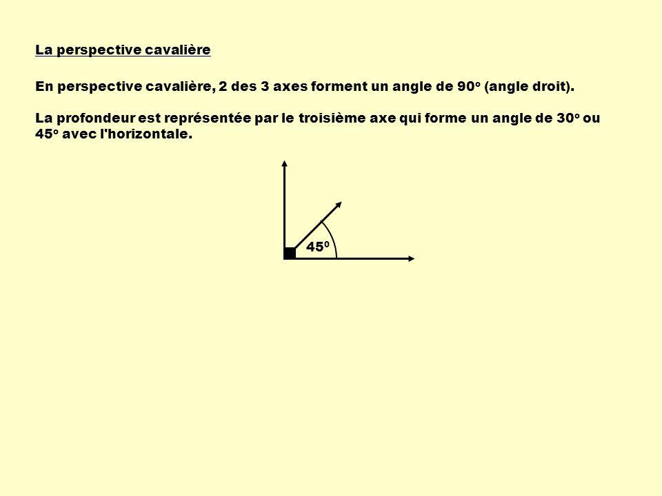 La cavalière La perspective cavalière En perspective cavalière, 2 des 3 axes forment un angle de 90 o (angle droit).