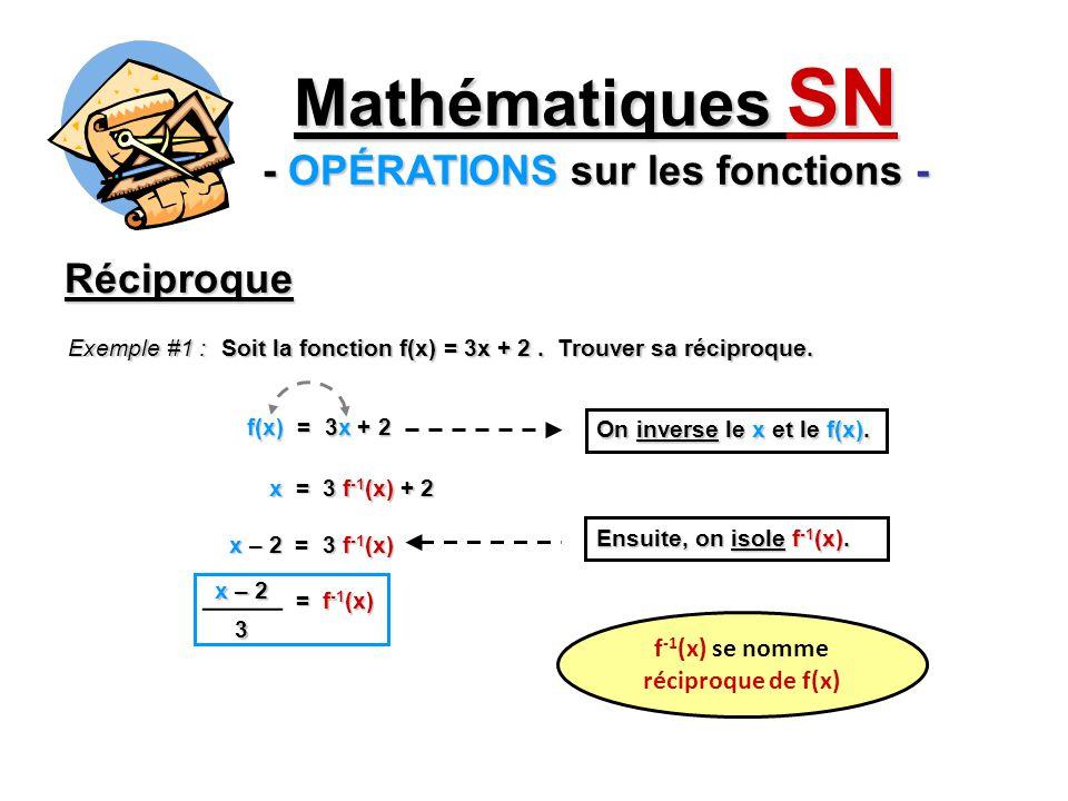 Réciproque Mathématiques SN - OPÉRATIONS sur les fonctions - Soit la fonction f(x) = 3x + 2.