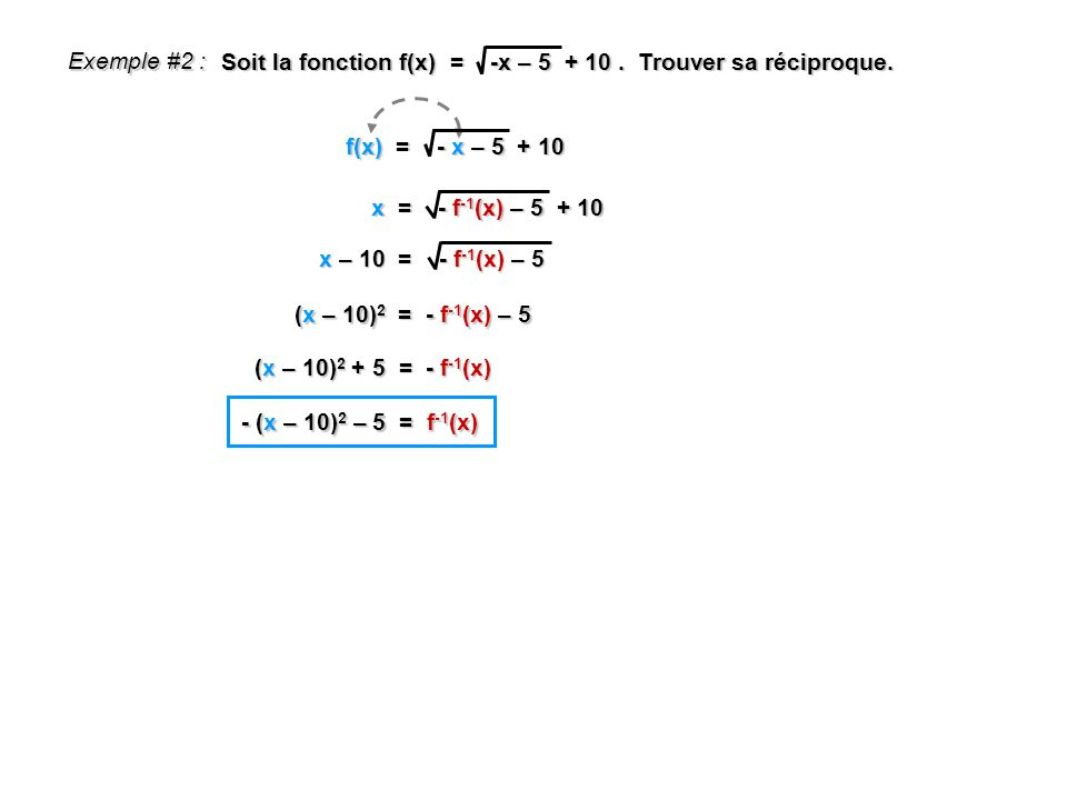 Exemple #2 : Soit la fonction f(x) = -x – 5 + 10.Trouver sa réciproque.