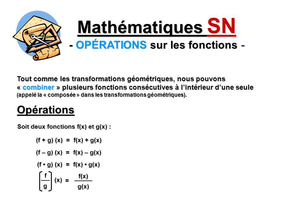 Opérations Mathématiques SN - OPÉRATIONS sur les fonctions - Tout comme les transformations géométriques, nous pouvons « combiner » plusieurs fonctions consécutives à lintérieur dune seule (appelé la « composée » dans les transformations géométriques).