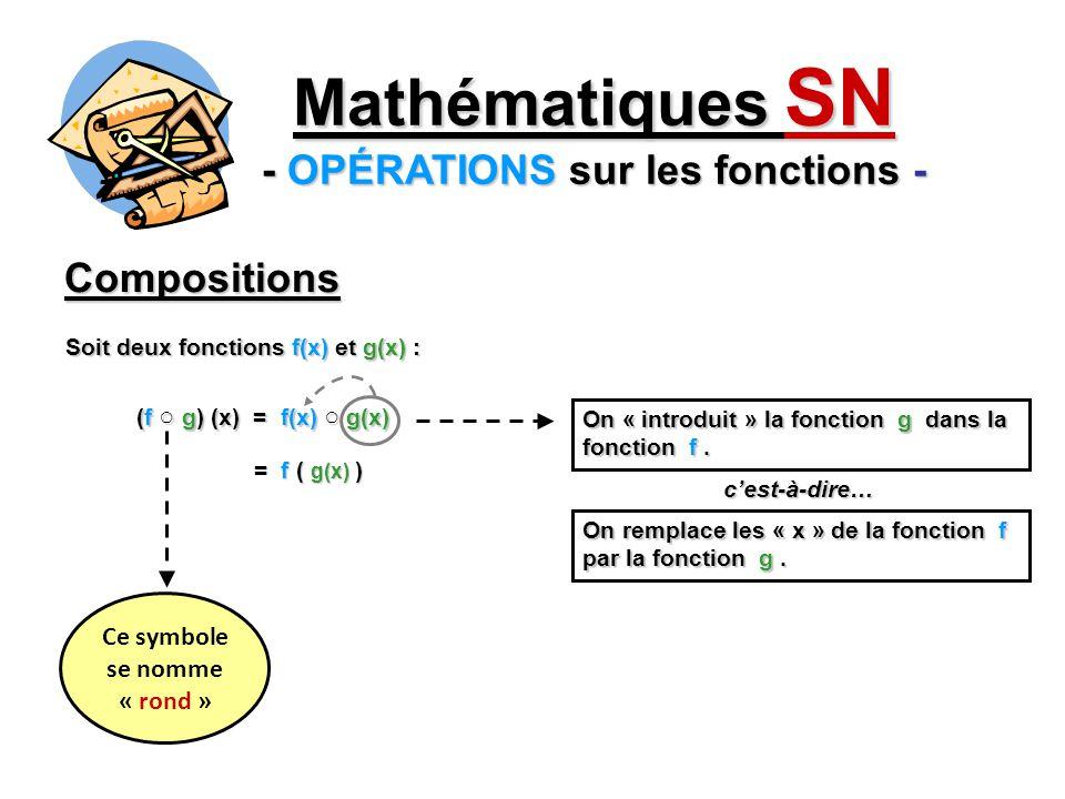 Compositions Mathématiques SN - OPÉRATIONS sur les fonctions - (f g) (x) = f(x) g(x) Soit deux fonctions f(x) et g(x) : = f ( g(x) ) On « introduit » la fonction g dans la fonction f.
