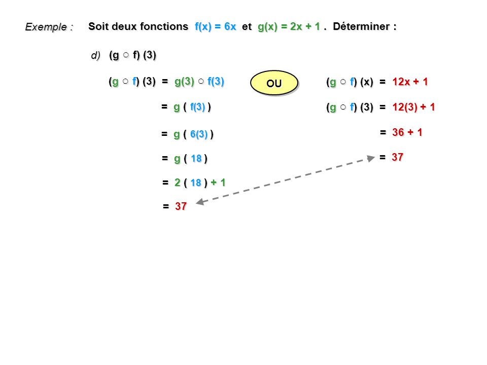 (g f) (3) Soit deux fonctions f(x) = 6x et g(x) = 2x + 1.