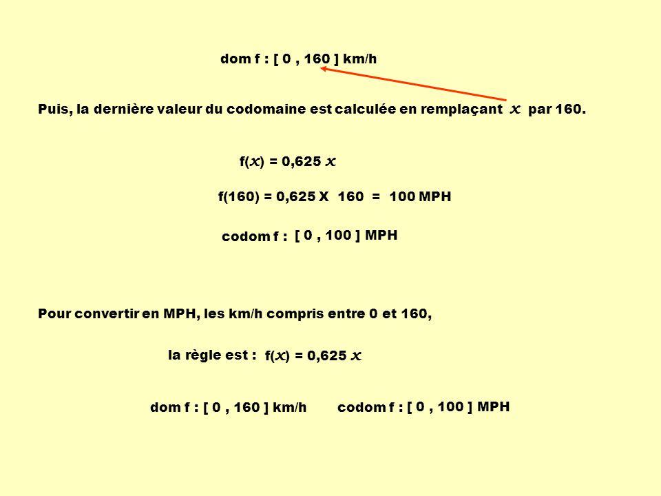 Puis, la dernière valeur du codomaine est calculée en remplaçant x par 160. f( x ) = 0,625 x f(160) = 0,625 X 160 = 100 MPH codom f : [ 0, 100 ] MPH P